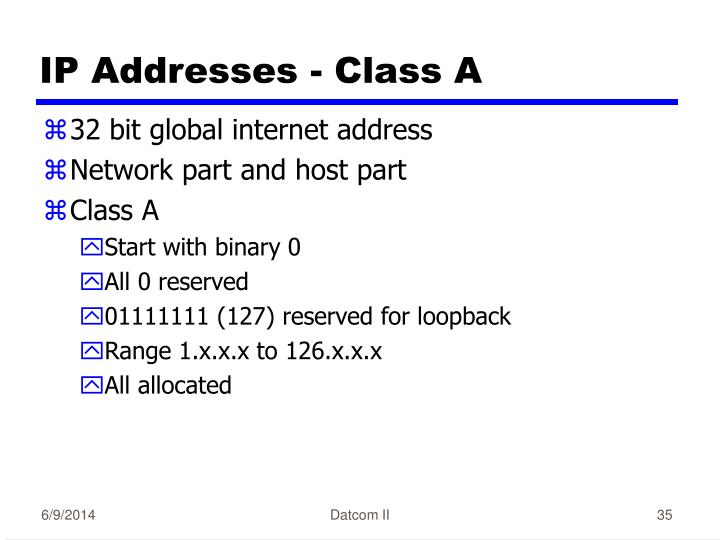 IP Addresses - Class A