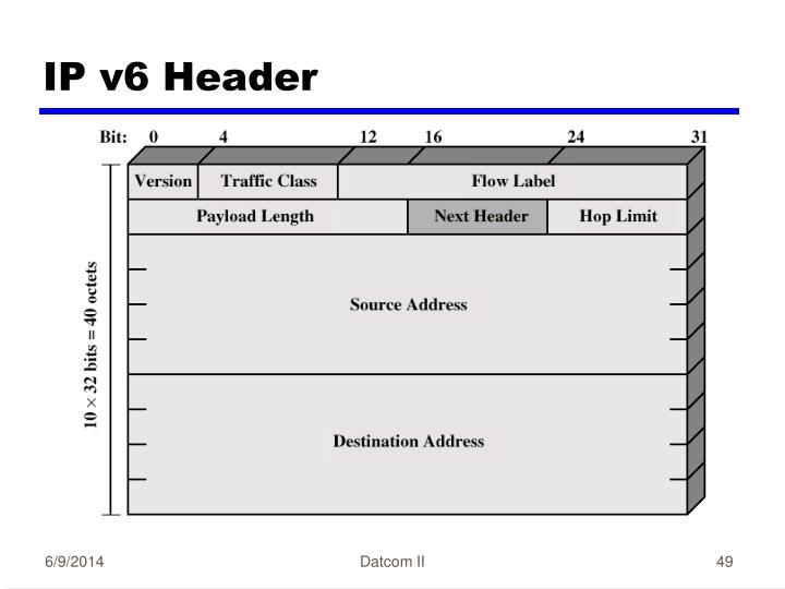 IP v6 Header