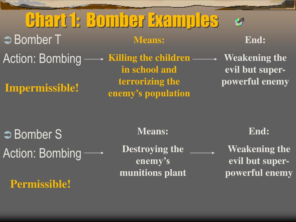 Chart 1:  Bomber Examples