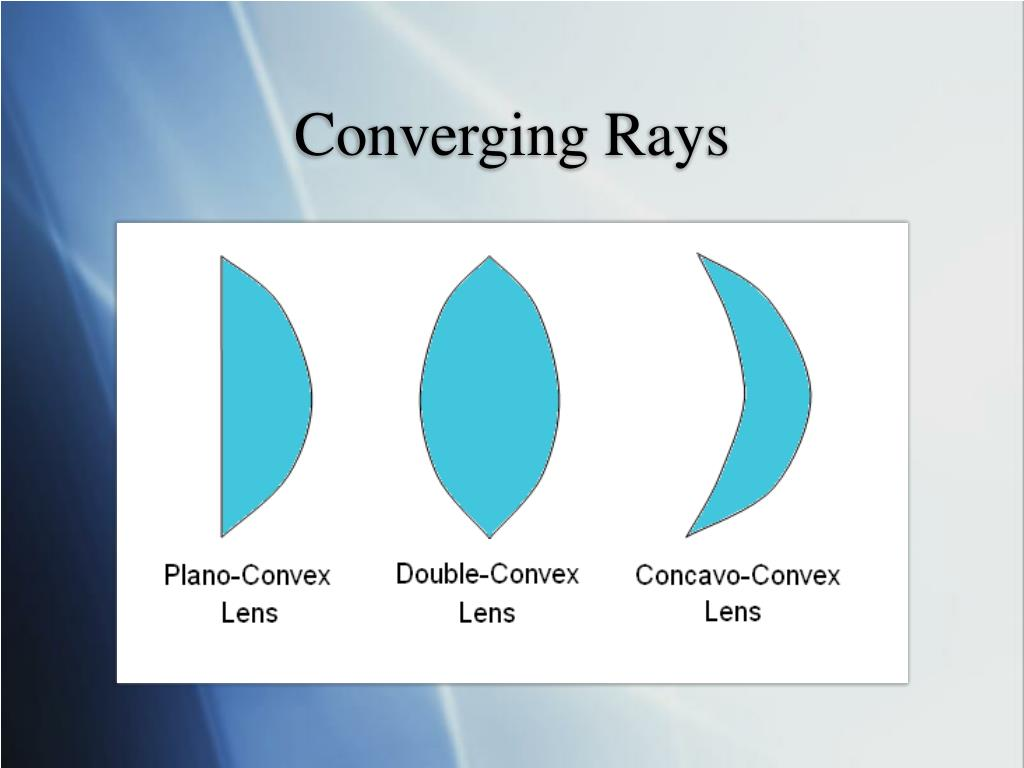 Converging Rays