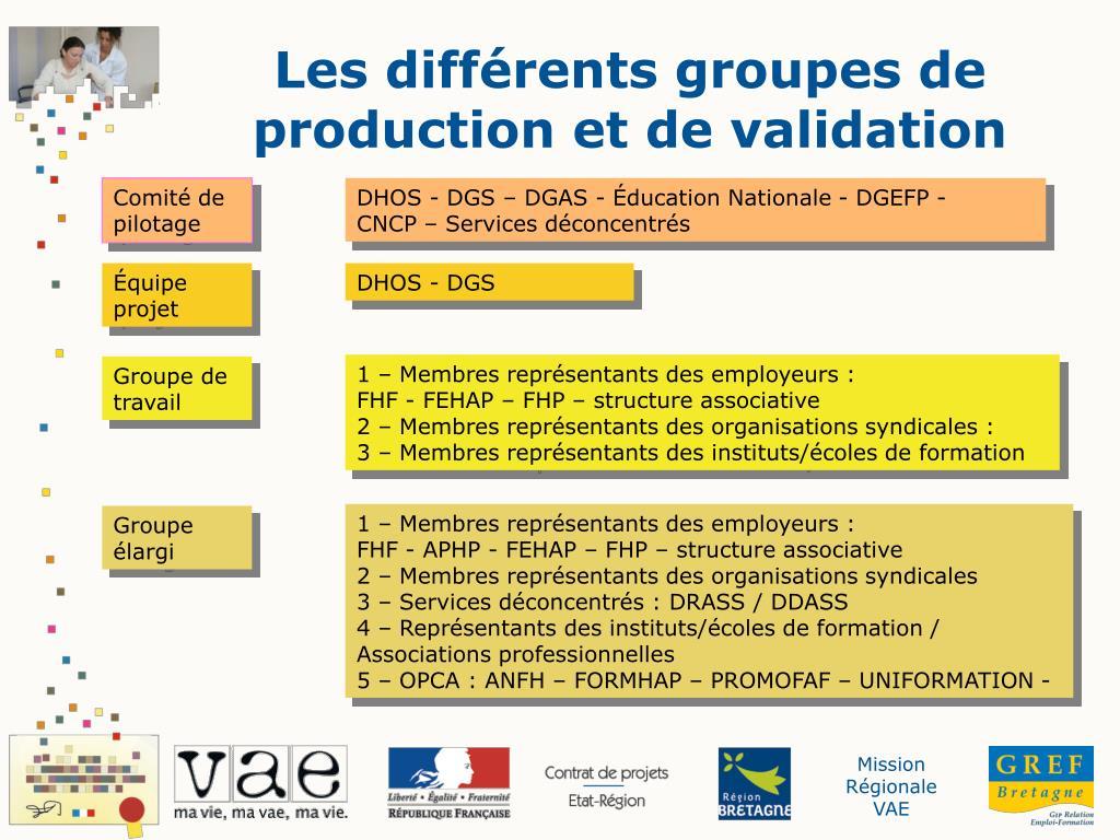 Les différents groupes de production et de validation