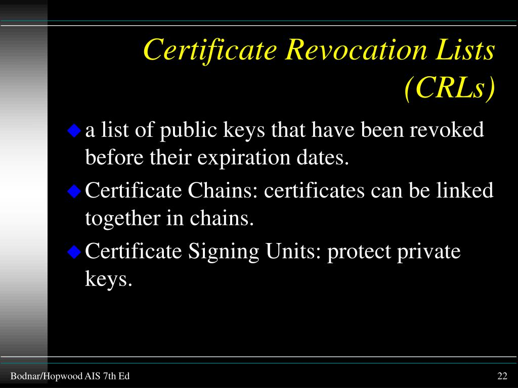 Certificate Revocation Lists (CRLs)