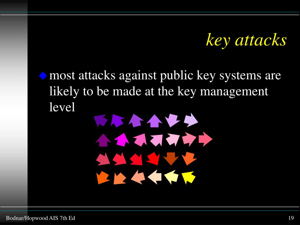 key attacks