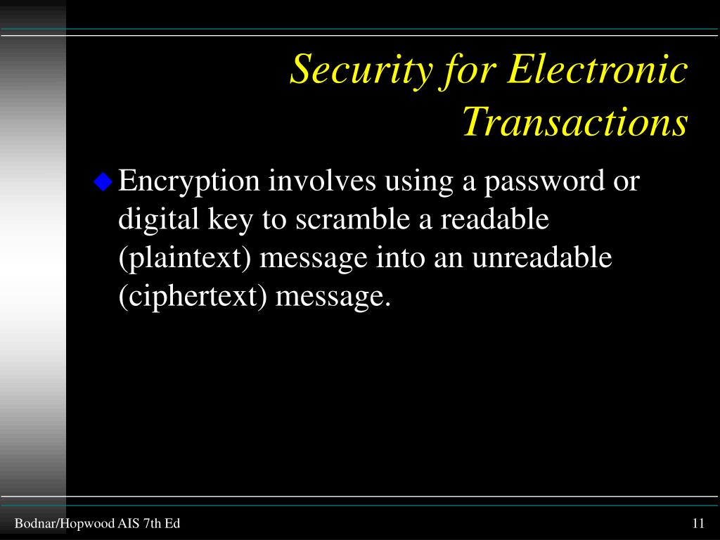 Security for Electronic Transactions