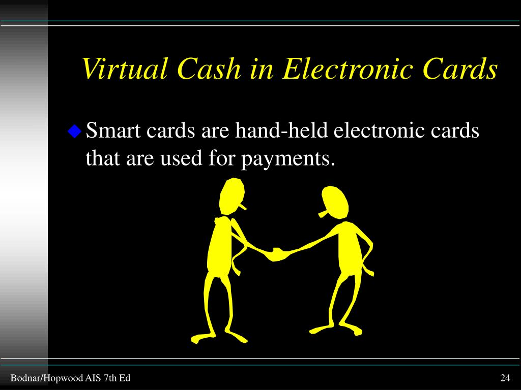 Virtual Cash in Electronic Cards
