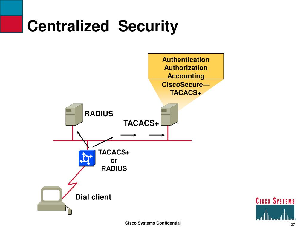 Centralized  Security