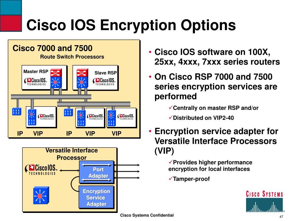 Cisco IOS Encryption Options