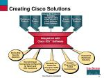 creating cisco solutions
