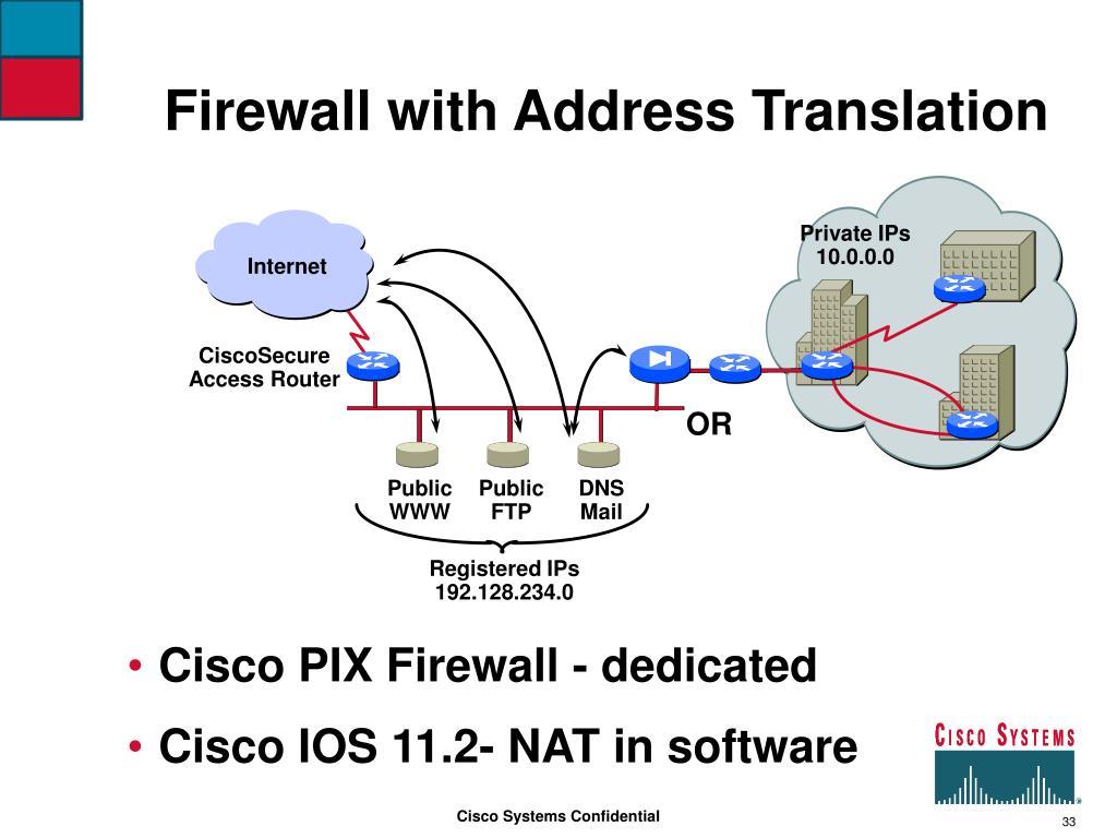 Firewall with Address Translation