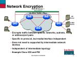 network encryption