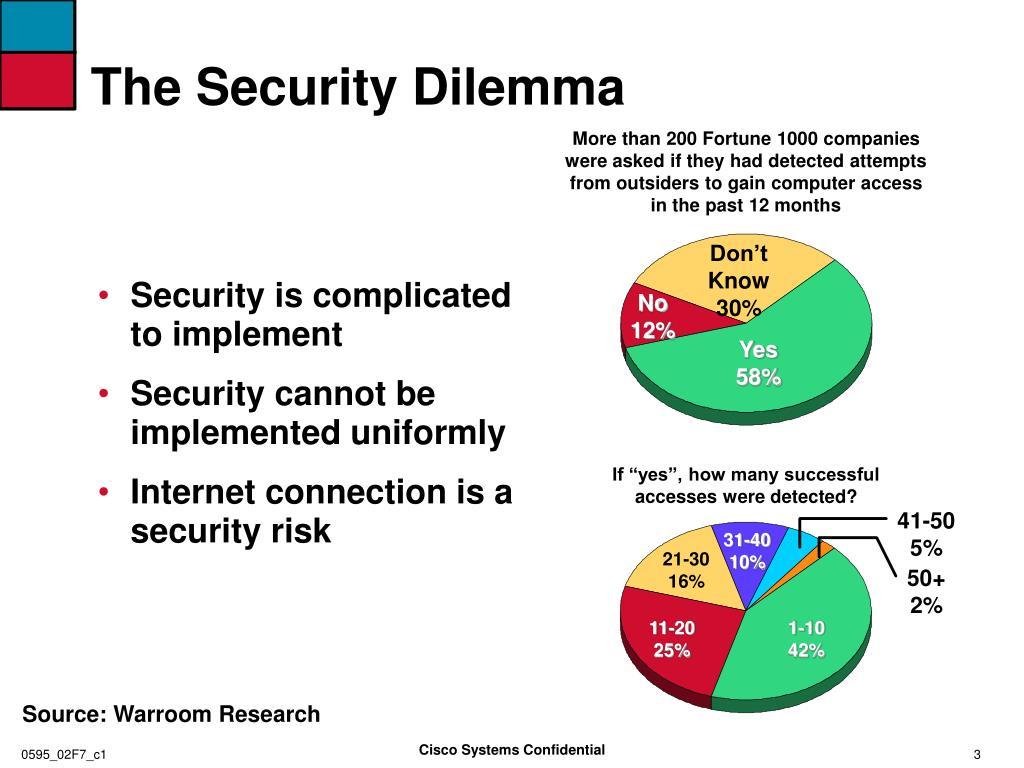The Security Dilemma