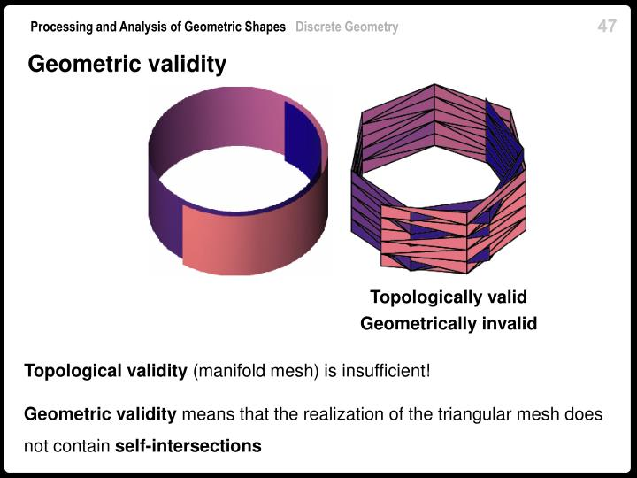 Geometric validity