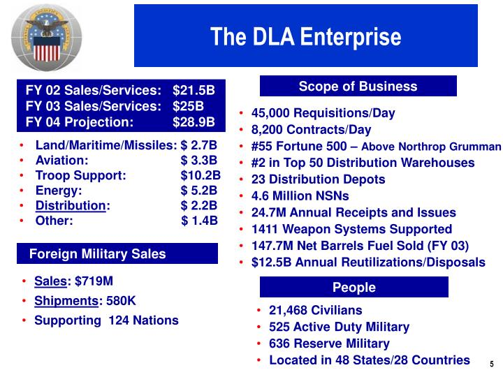 The DLA Enterprise