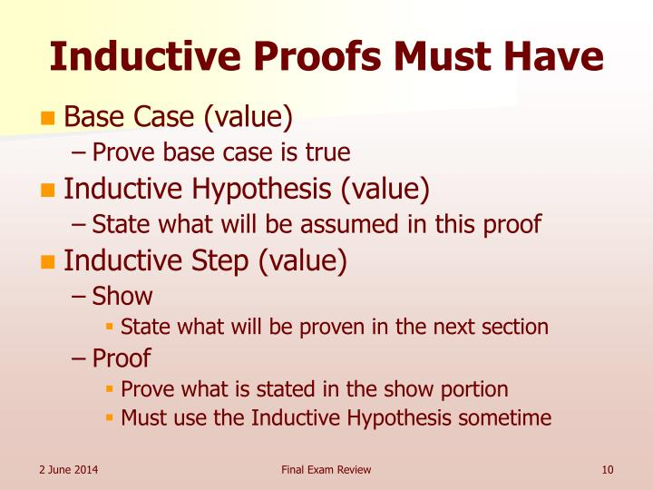 Inductive Proofs Must Have