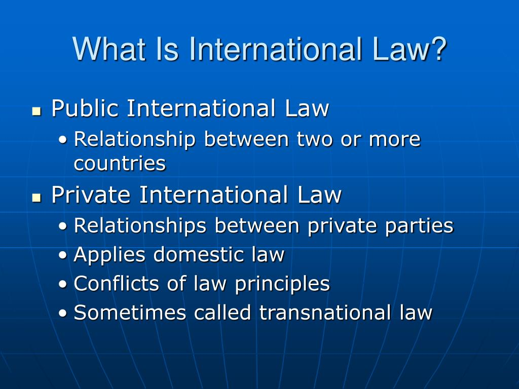 What Is International Law?
