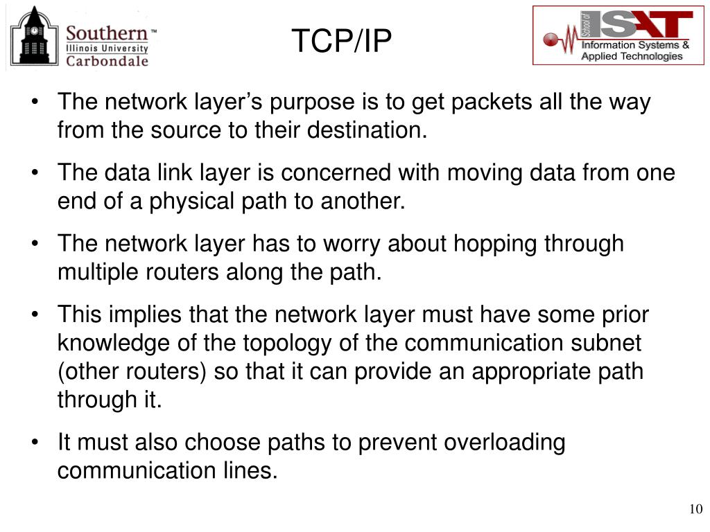 The network layer's purpose is to get packets all the way from the source to their destination.