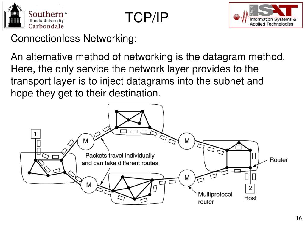 Connectionless Networking:
