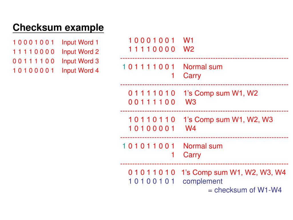 Checksum example
