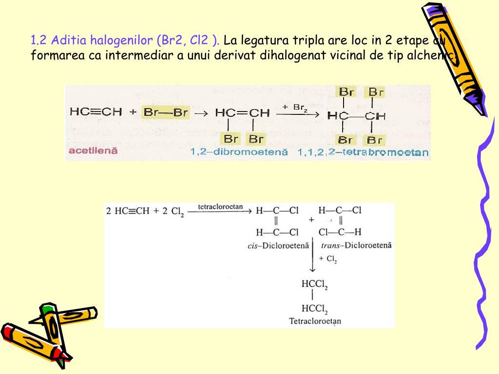 1.2 Aditia halogenilor (Br2, Cl2 ).
