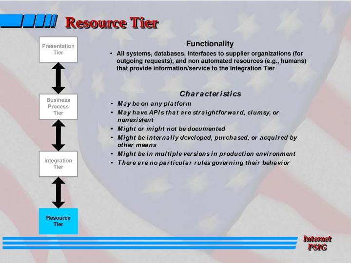 Resource Tier