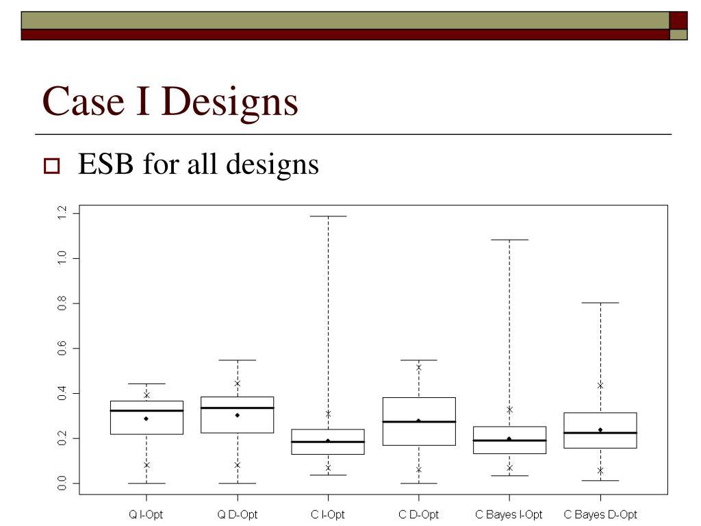 Case I Designs
