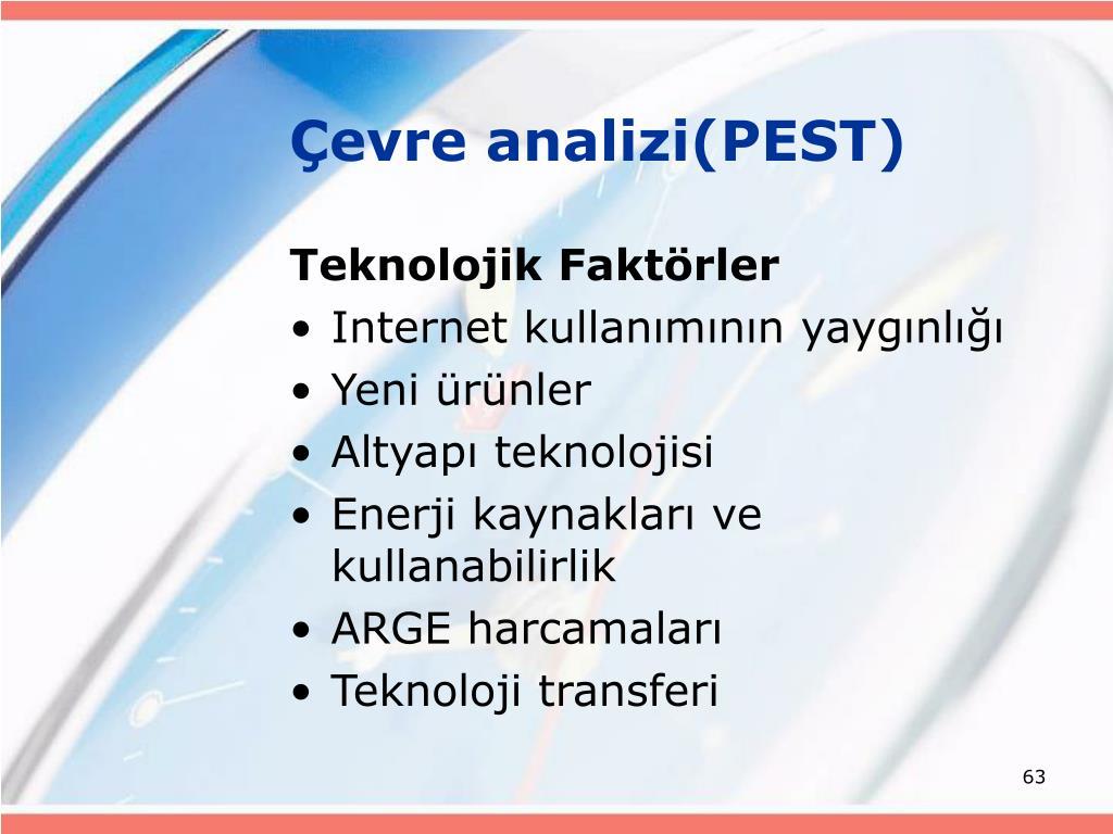 Çevre analizi(PEST)