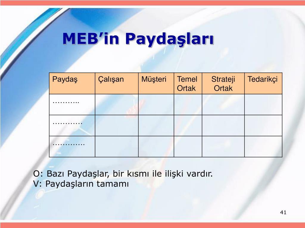 MEB'in Paydaşları