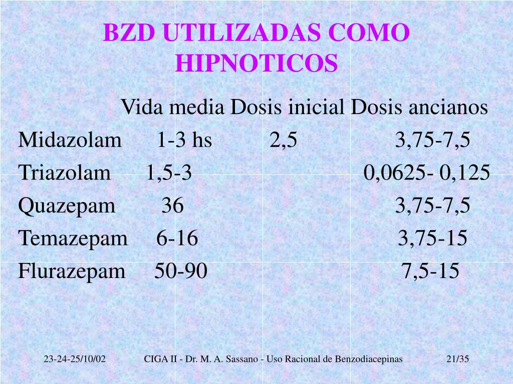 BZD UTILIZADAS COMO HIPNOTICOS