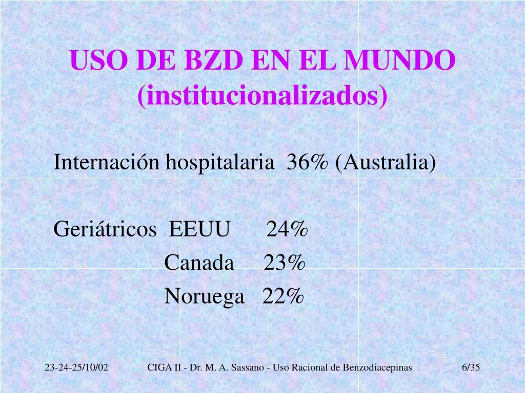 USO DE BZD EN EL MUNDO (institucionalizados)