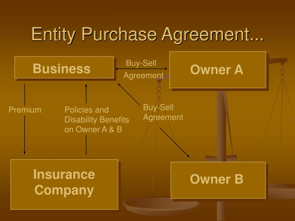 Entity Purchase Agreement...