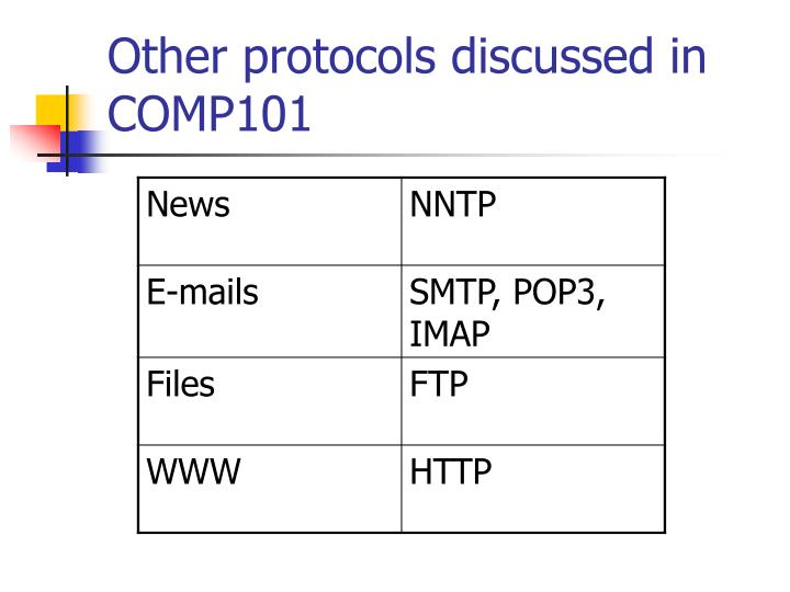 Other protocols discussed in COMP101