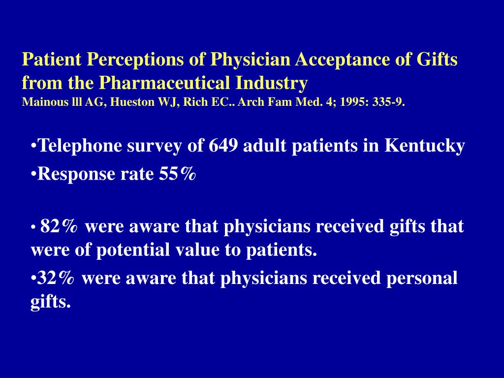 Patient Perceptions of Physician Acceptance of Gifts from the Pharmaceutical Industry