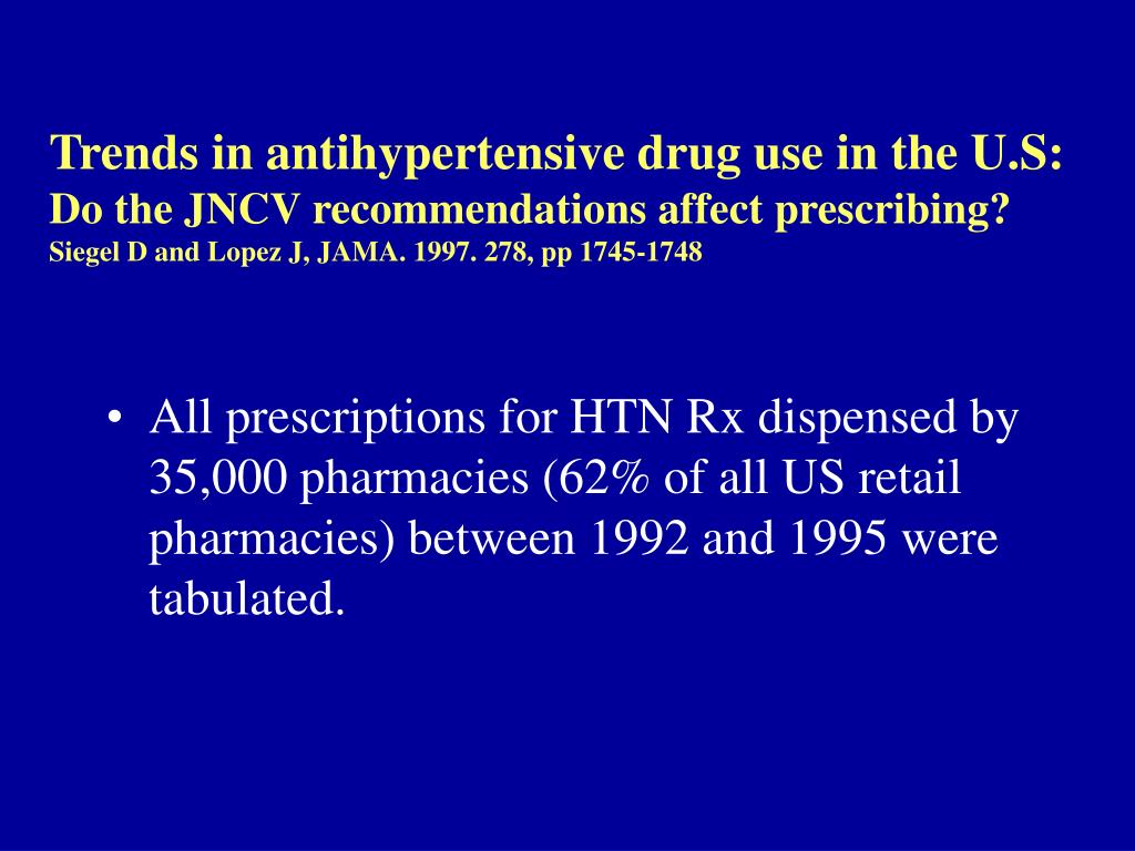 Trends in antihypertensive drug use in the U.S: