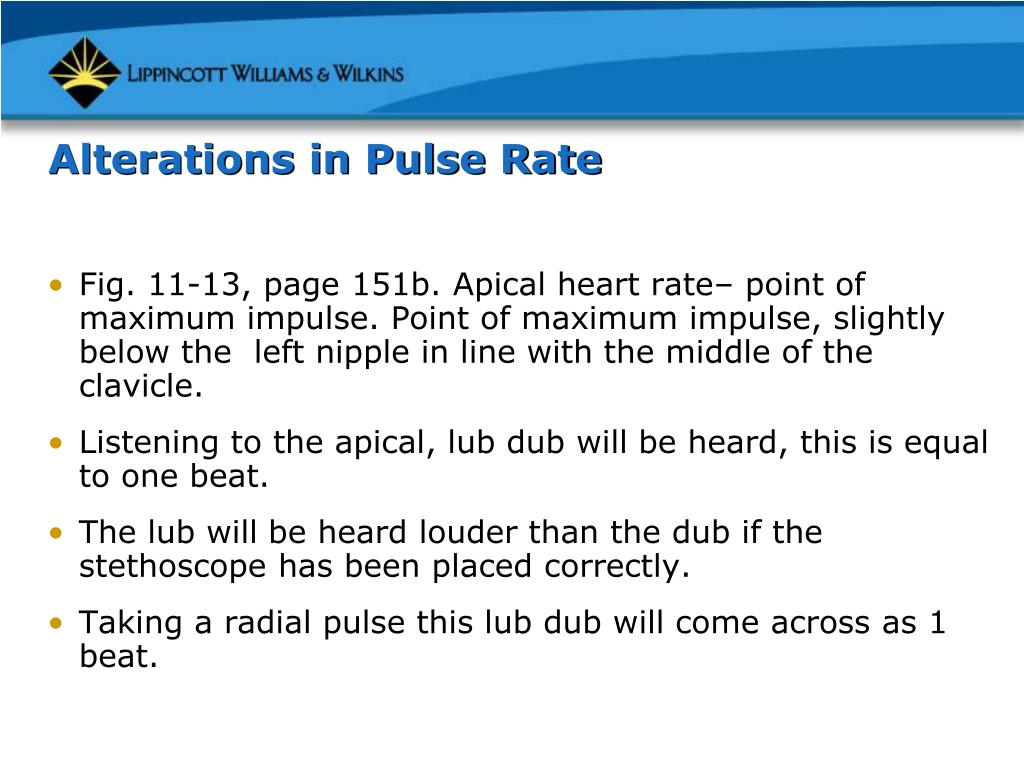 Alterations in Pulse Rate
