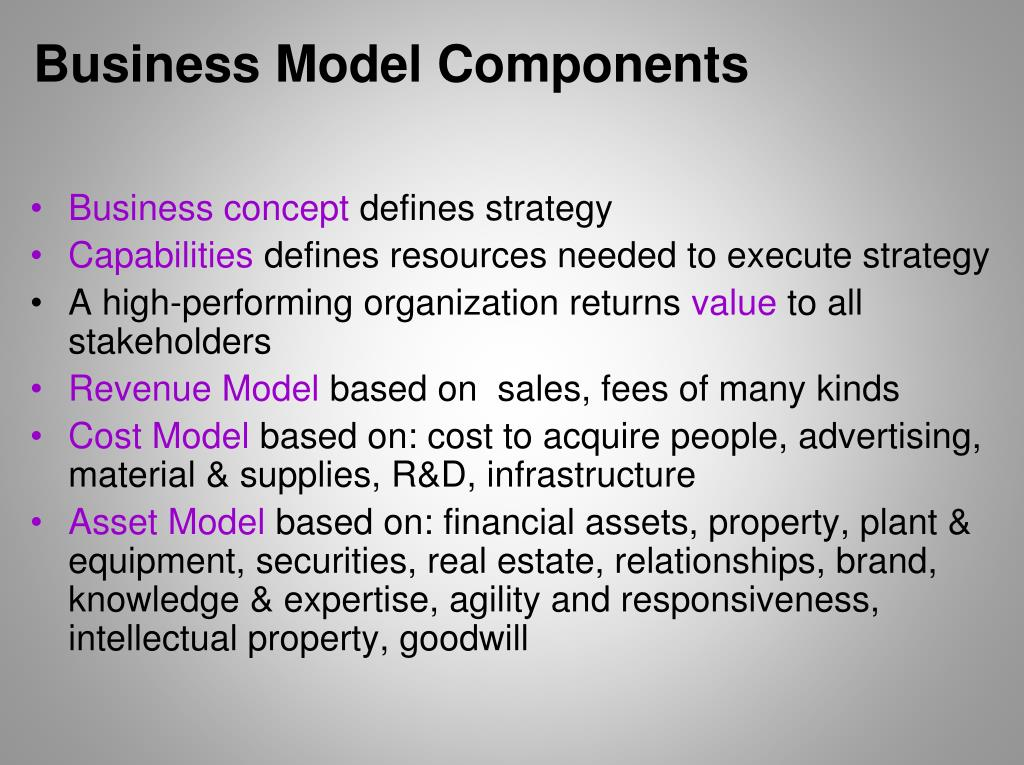 Business Model Components