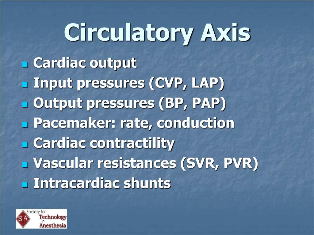 Circulatory Axis