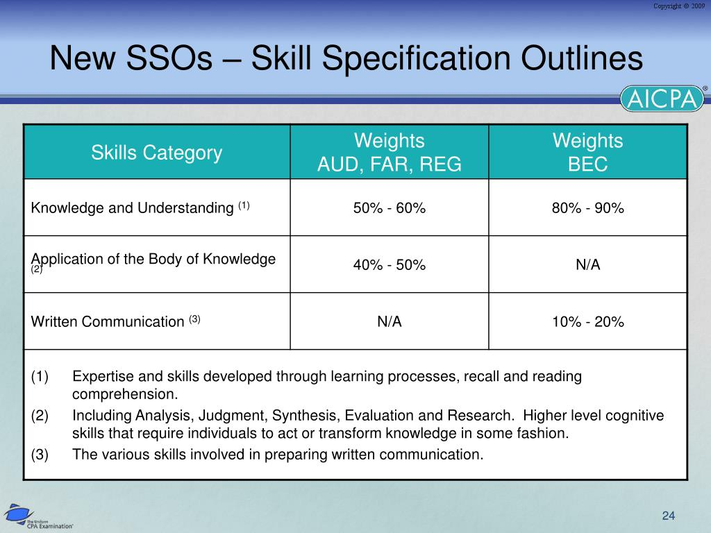 New SSOs – Skill Specification Outlines
