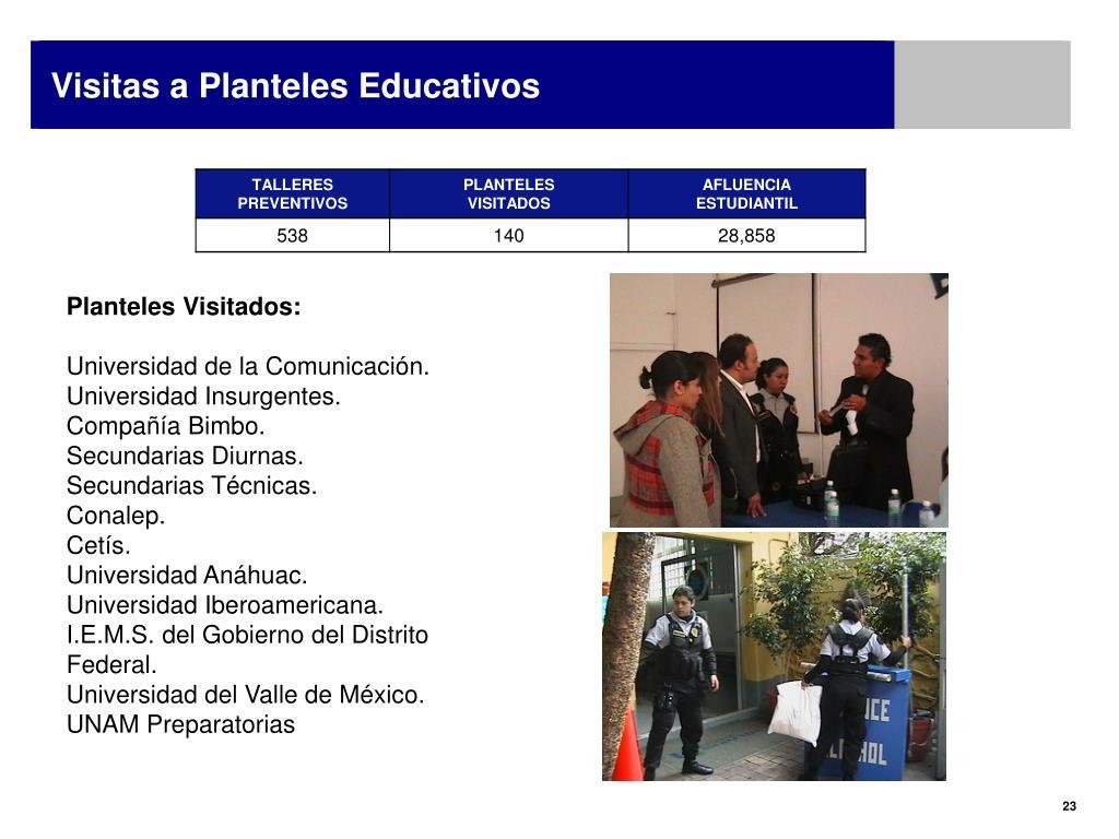 Visitas a Planteles Educativos
