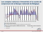 les comptes nationaux trimestriels et la courbe de conjoncture de la banque nationale de belgique