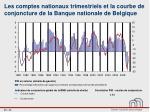 les comptes nationaux trimestriels et la courbe de conjoncture de la banque nationale de belgique35