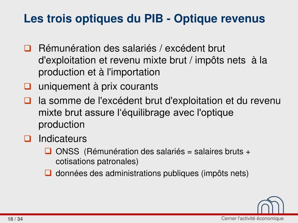 Les trois optiques du PIB - Optique revenus