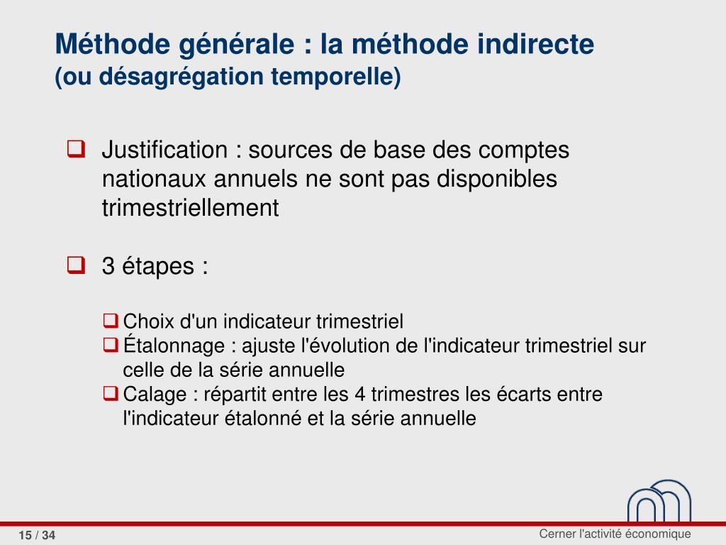 Méthode générale : la méthode indirecte