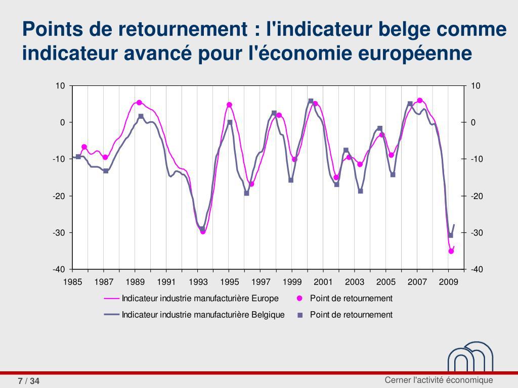 Points de retournement : l'indicateur belge comme indicateur avancé pour l'économie européenne