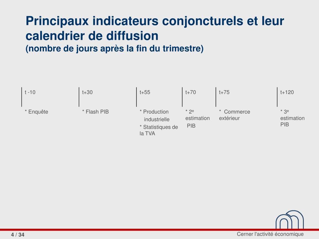 Principaux indicateurs conjoncturels et leur calendrier de diffusion