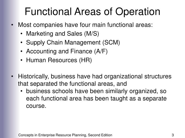 Functional areas of operation