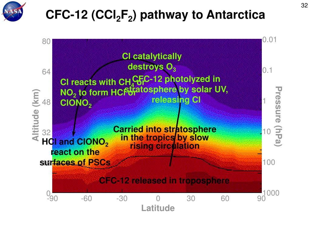 CFC-12 (CCl