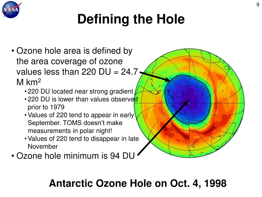 Defining the Hole