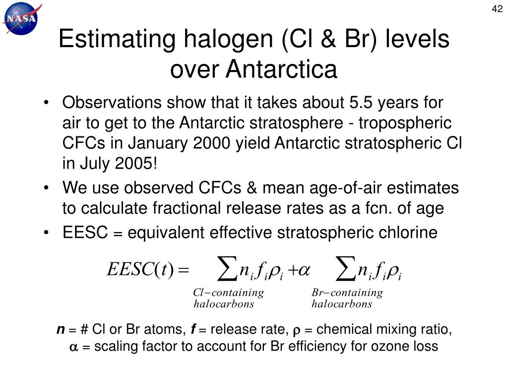 Estimating halogen (Cl & Br) levels over Antarctica