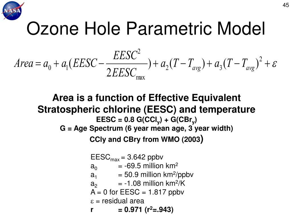 Ozone Hole Parametric Model
