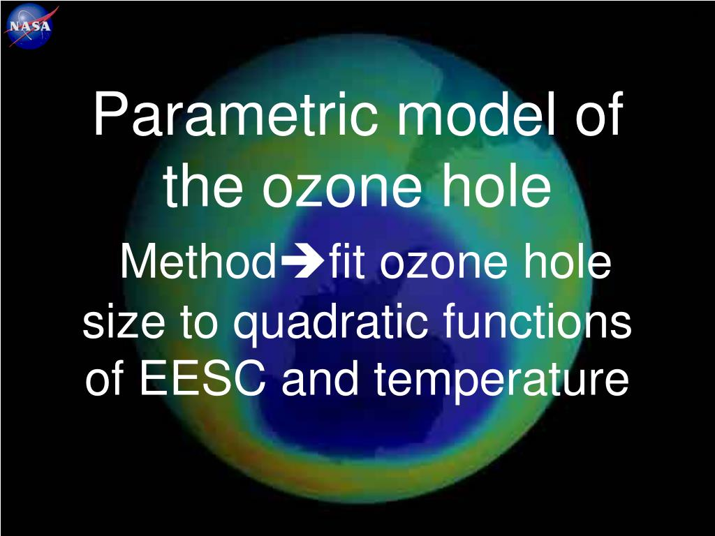 Parametric model of the ozone hole